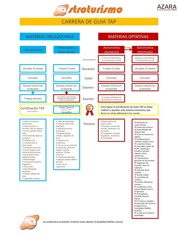 curricula-cursos-tap-page-001.jpg